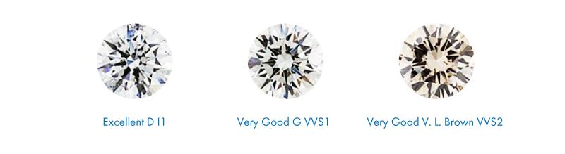 ideal-diamond-dia