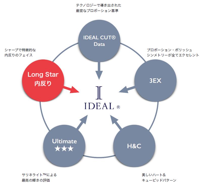 ideal-diamond_img23