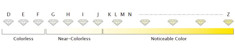ideal-diamond_img45