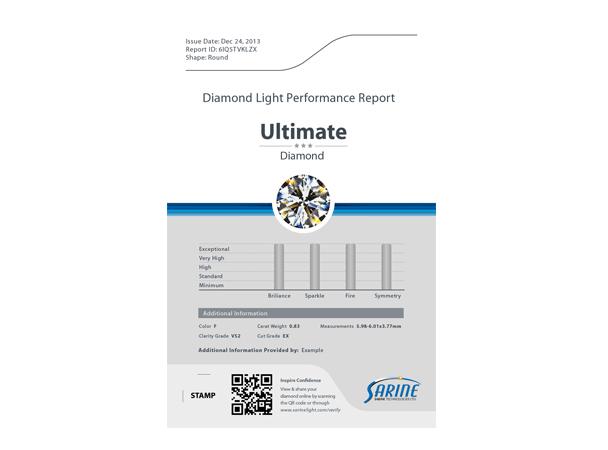 ideal-diamond_sarine_report